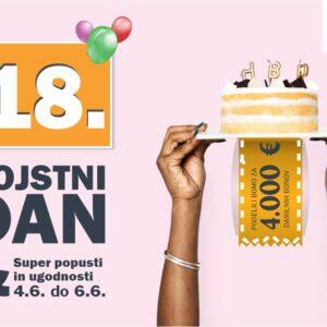 Praznujemo 18. rojstni dan Parkcentra Koper